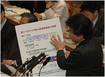 参院決算委員会でマツダの偽装派遣を追及(08.12.15)